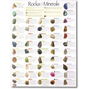Mineral & Rock Mosaics, 2500/pk
