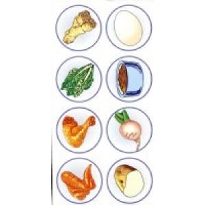 Seder Plate Symbols