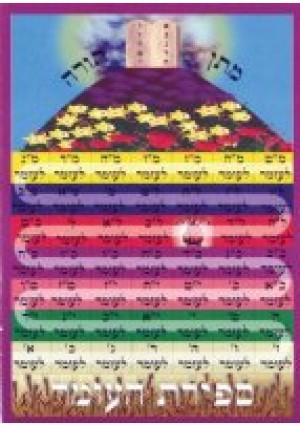 Sefiras Haomer Chart